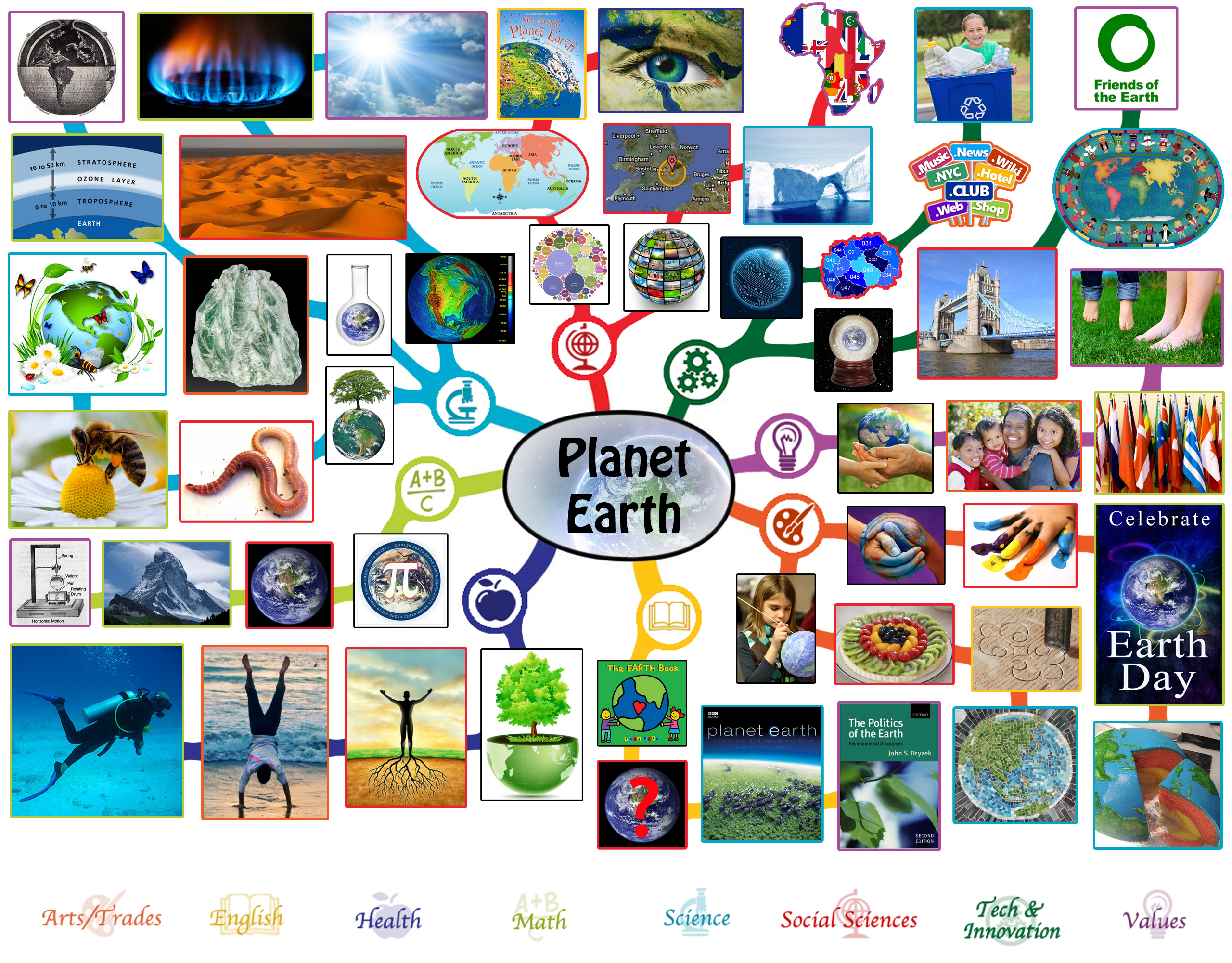 Planet Earth Lesson Plan All Subjects