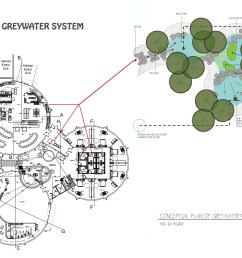 natural greywater system eco sustems green living sustainable water city center [ 2017 x 1372 Pixel ]