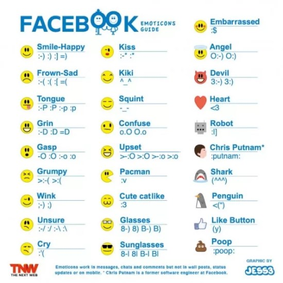 Los emoticons de Facebook