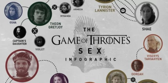 Game Of Thrones  Sex Chart  INFOGRAPHIC