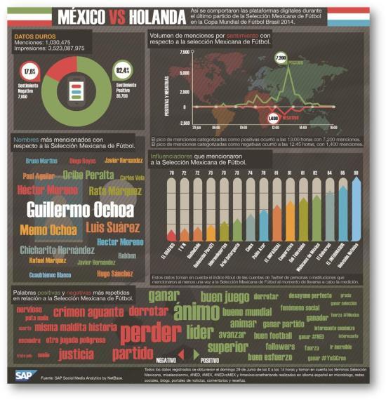 mexico-holana