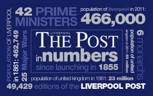 The Liverpool Post statistics