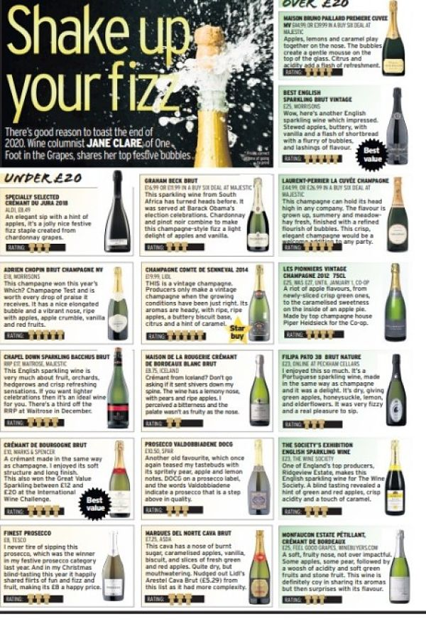 Christmas sparkling wines 2020 best Christmas fizz
