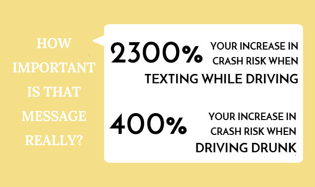 Image result for image of the 12 Steps applied to distracted driving