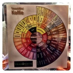 Trakteren Amsterdam koffie wheel