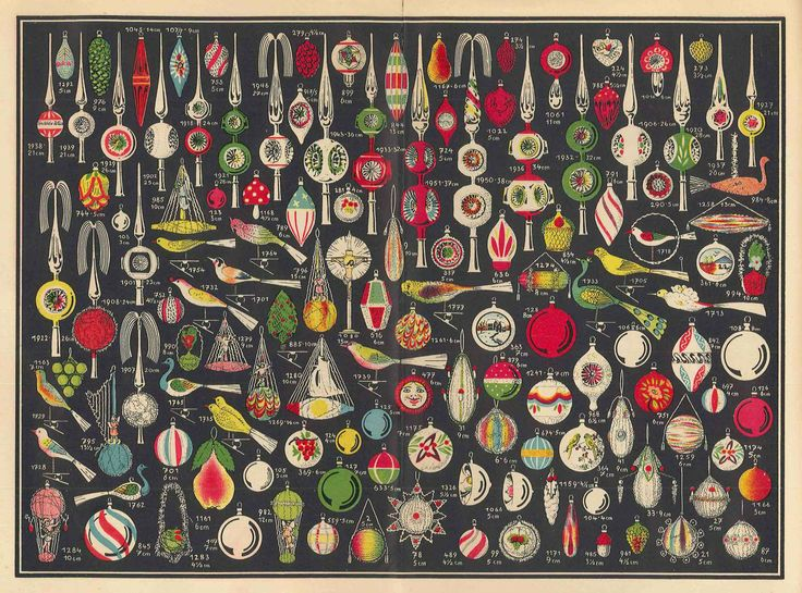 1936 catalog Christmas ornaments - OHIMP