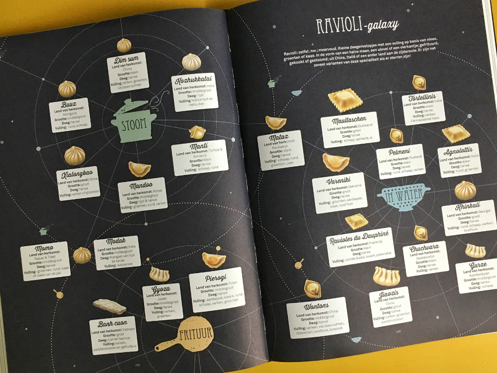 Bon Appetit over ravioli