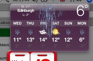 Edinburgh weather
