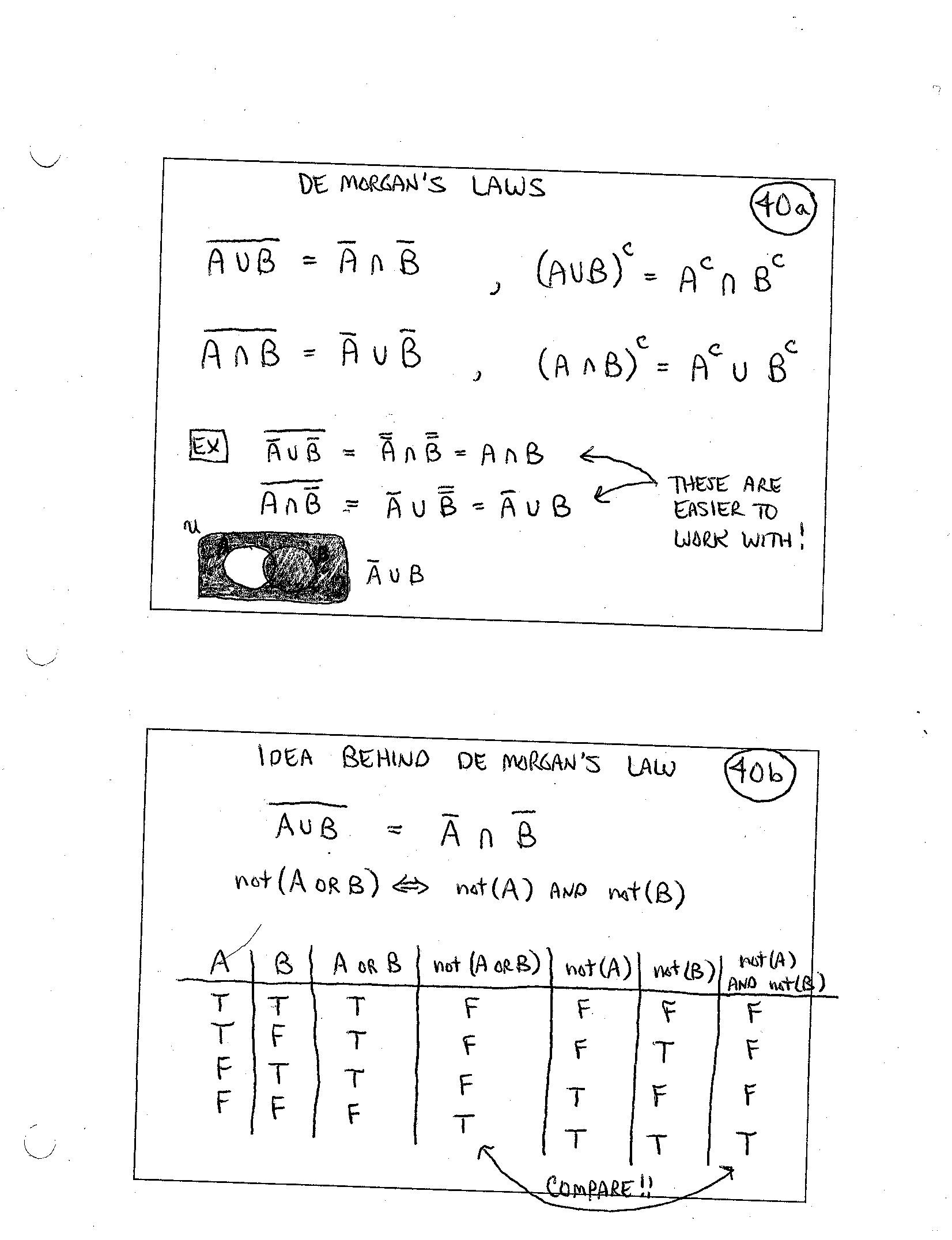 set notation venn diagram practice problems 2008 yamaha r6 wiring finite mathematics daily syllabus