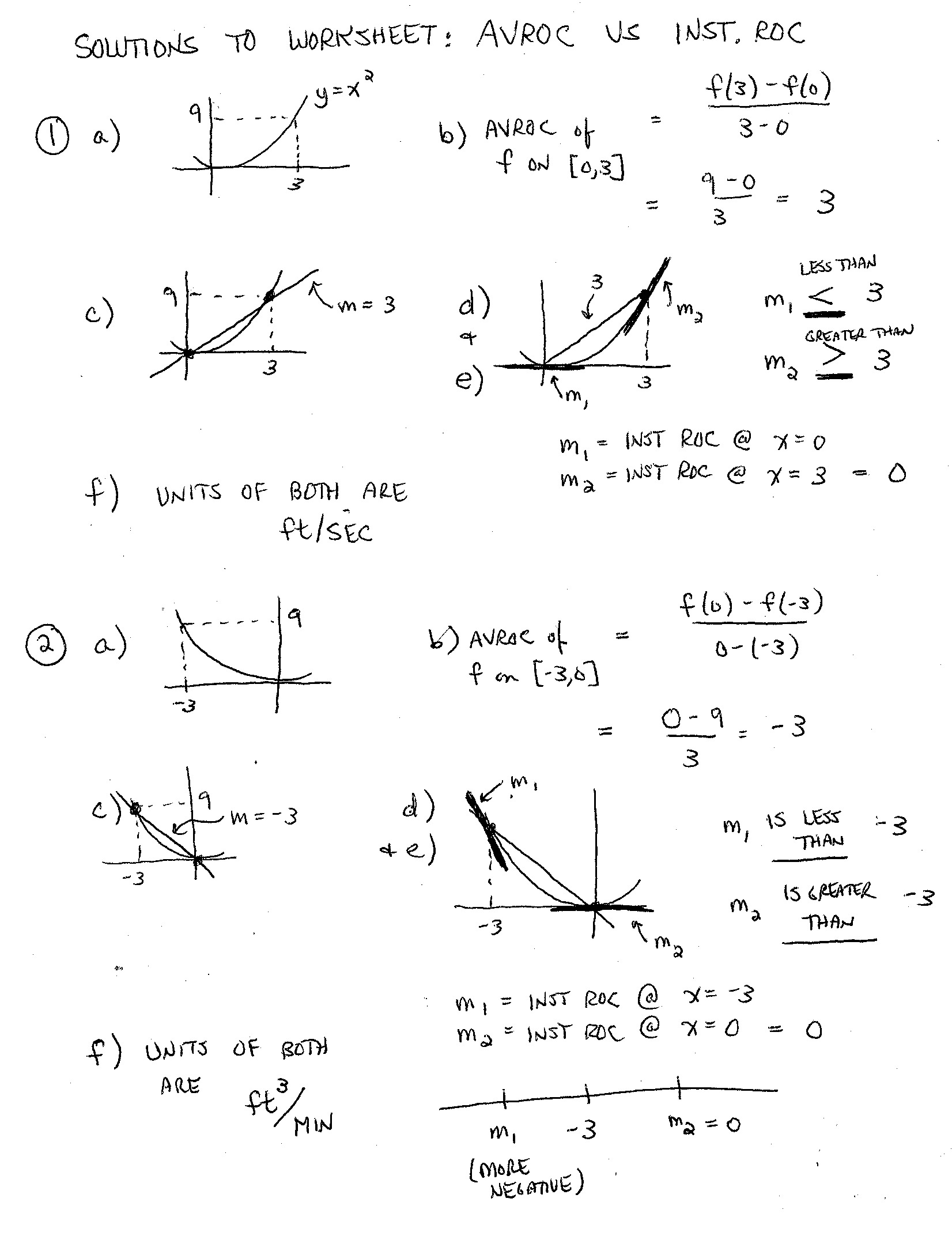 Collection Of Calculus Worksheet