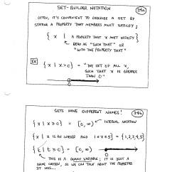 Set Notation Venn Diagram Practice Problems 1995 Kawasaki Bayou 300 Wiring Finite Mathematics Daily Syllabus
