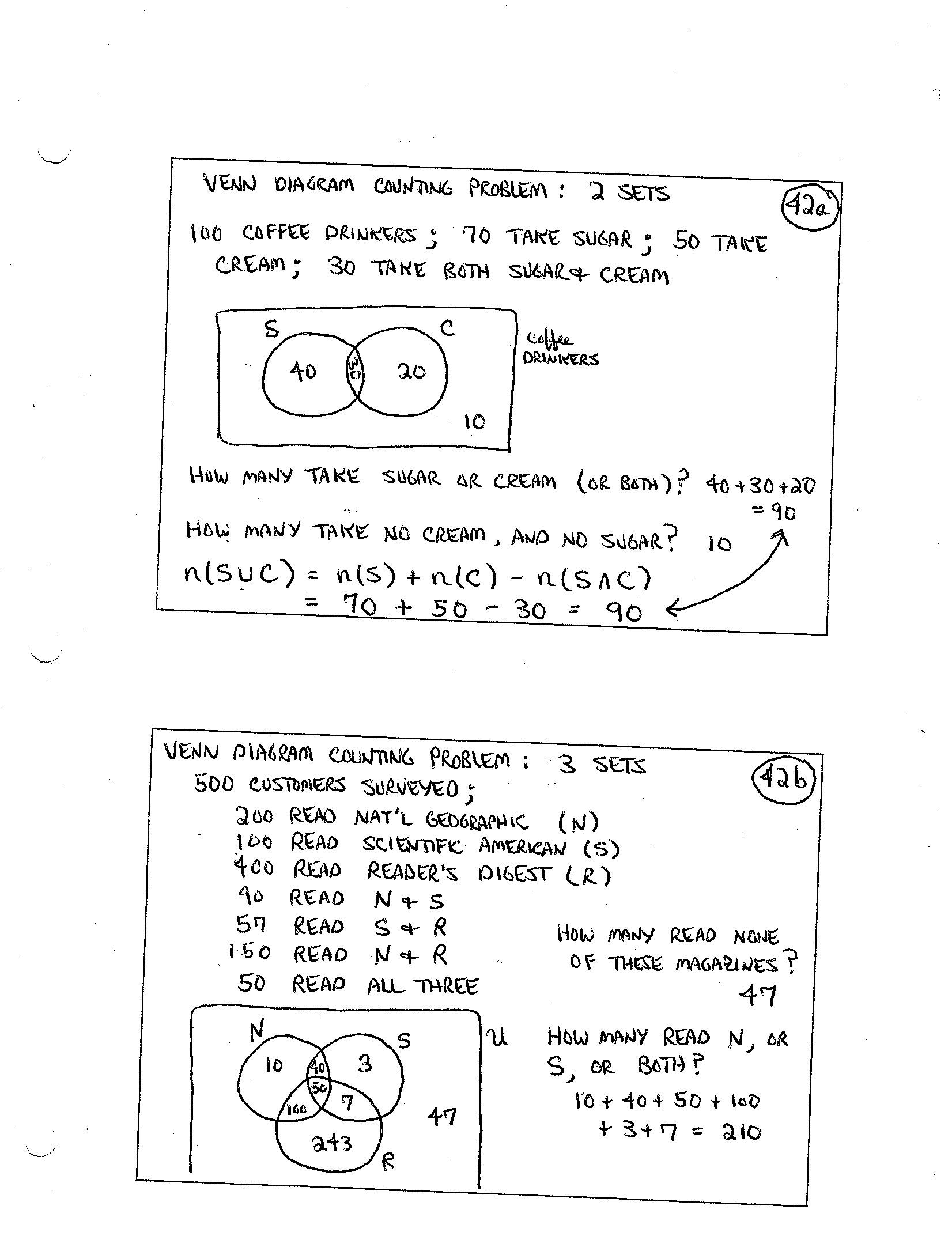 Finite Math Worksheets