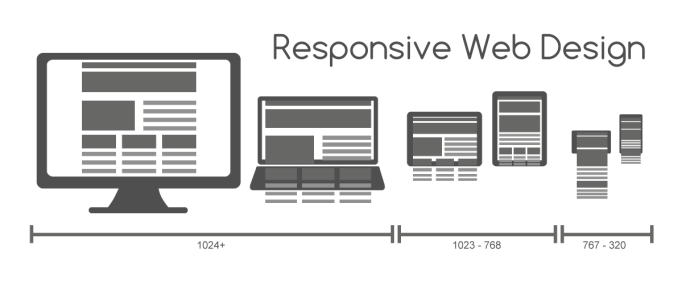 design responsivo 1ms