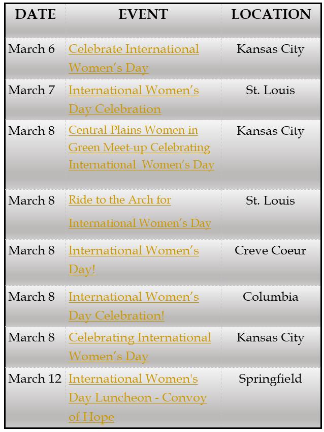 """Women's History Month"""