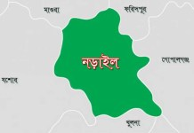 Narail map