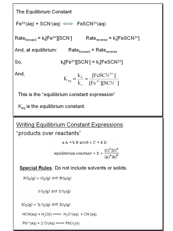 Chemistry 112
