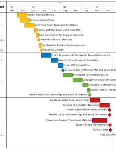 also ms project gantt chart zrom rh