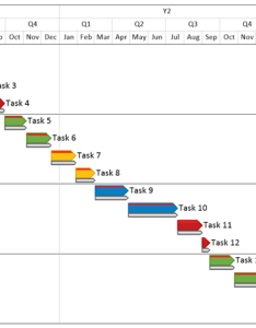 Gantt chart of  microsoft project plan as summarized also historical view onepager pro rh