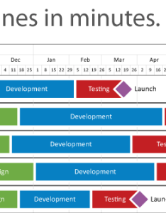 Quickly standardize project reporting timelines in minutes easy gantt charts from excel also onepager express rh