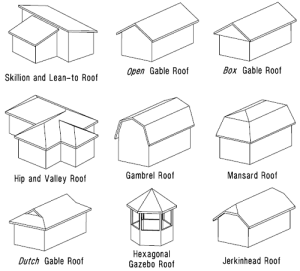Jerkinhead Roof Design?  Page 2  Framing  Contractor Talk