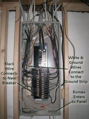 How to Run a New Electric Circuit from a Breaker Panel