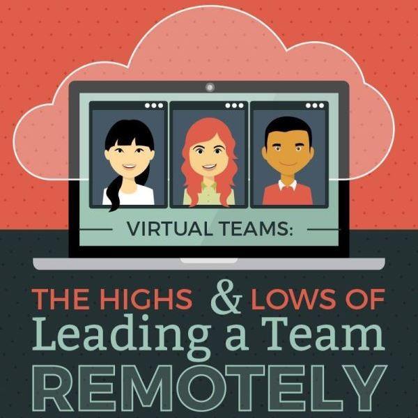 UAB-MBA-Virtual-Teams
