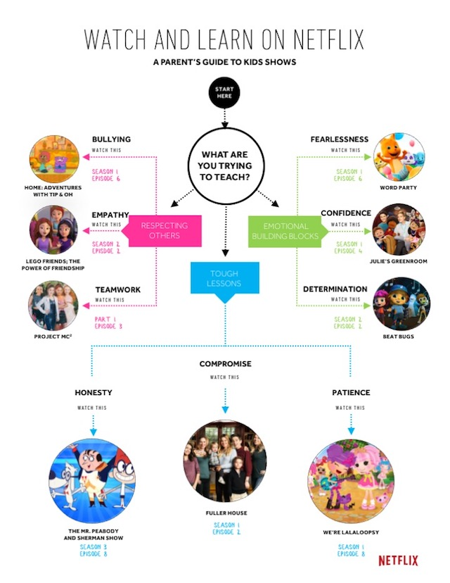 Can TV Shows Teach Values to Kids?