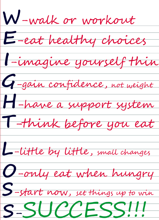 150+ Weight Loss Tips: BEST WAYS to Lose Weight FAST