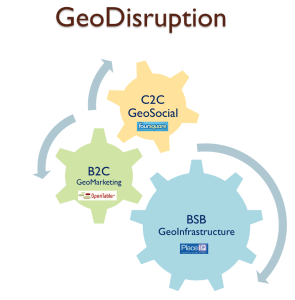 GeoDisruption