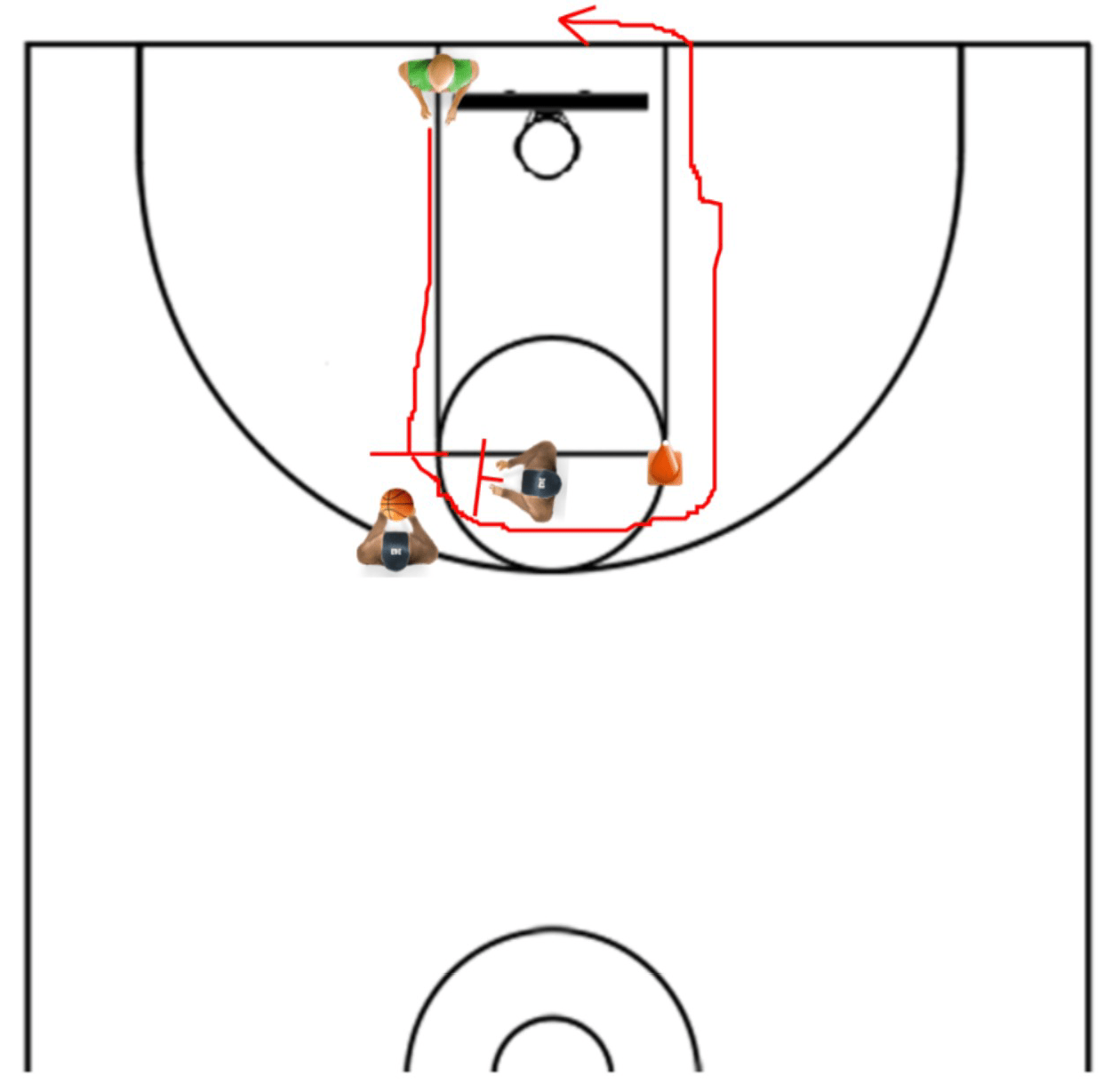One Easy Basketball Drill, Three Defensive Benefits