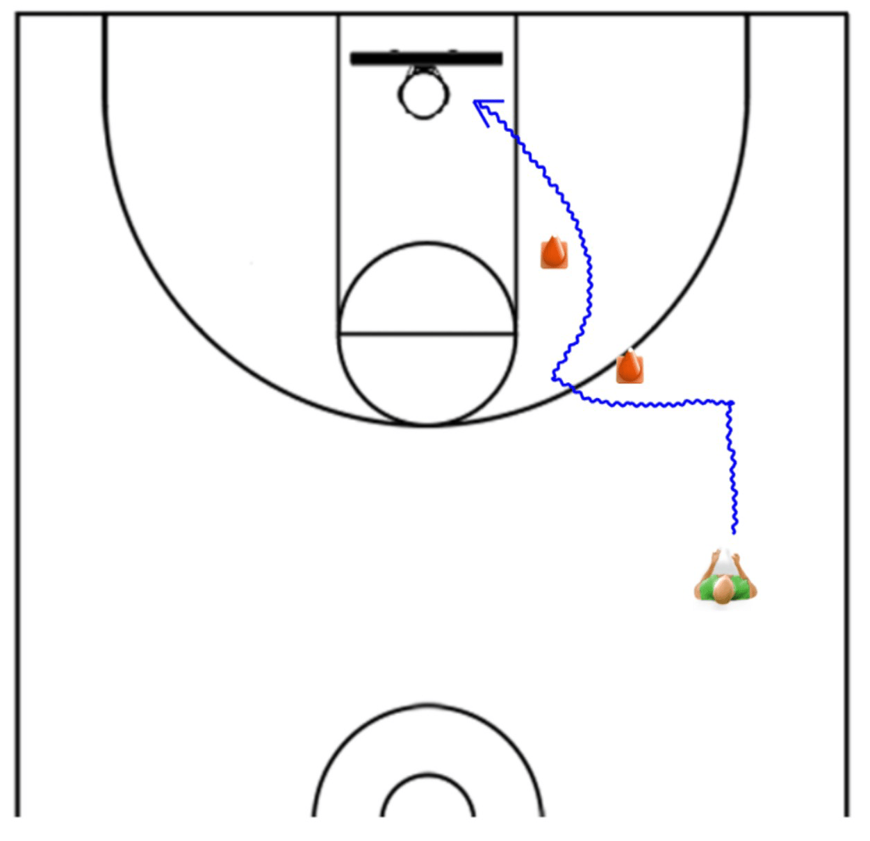 Combo Drill Ball Handling Shooting Finishing