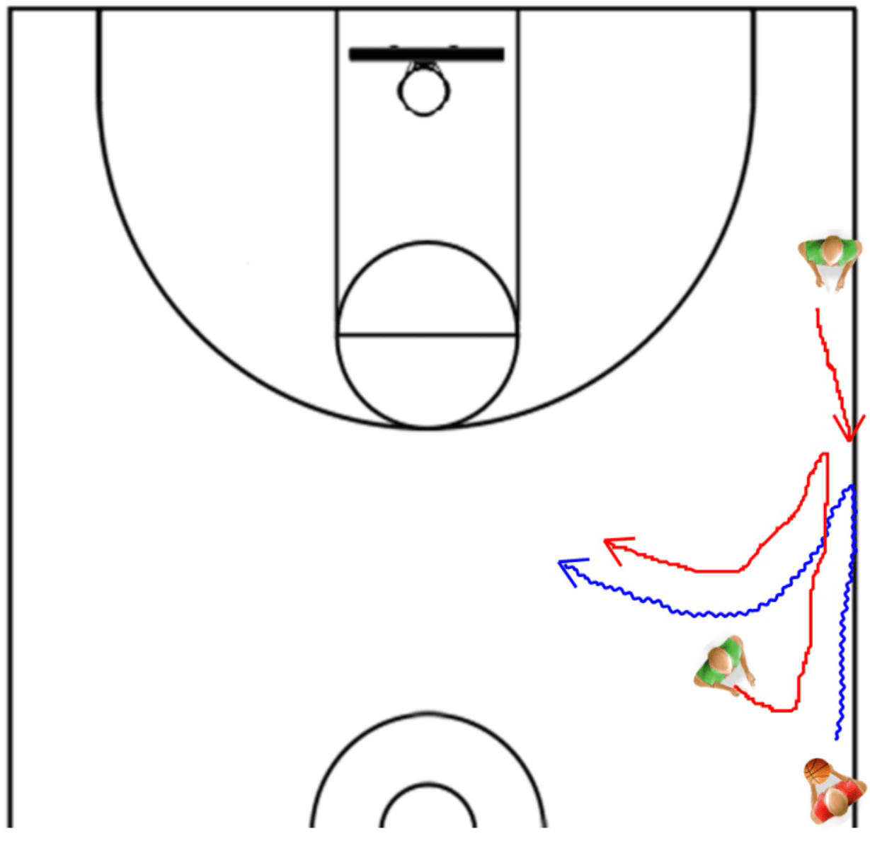 How To Handle Full Court Pressure