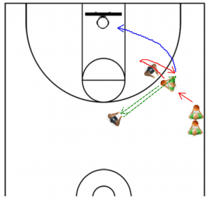 2 Simple Drills That Will Double Your Scoring Efficiency