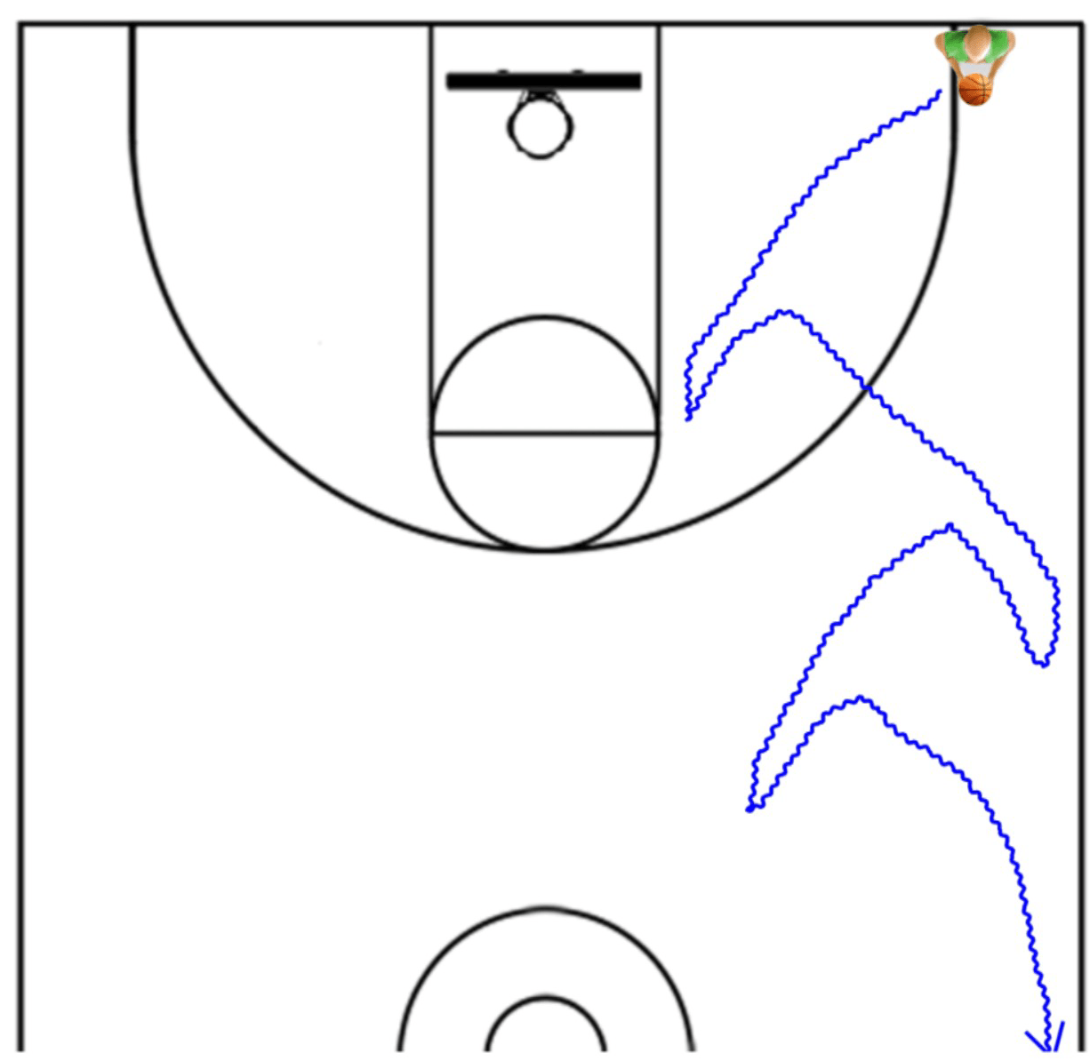 Youth Guard Drills