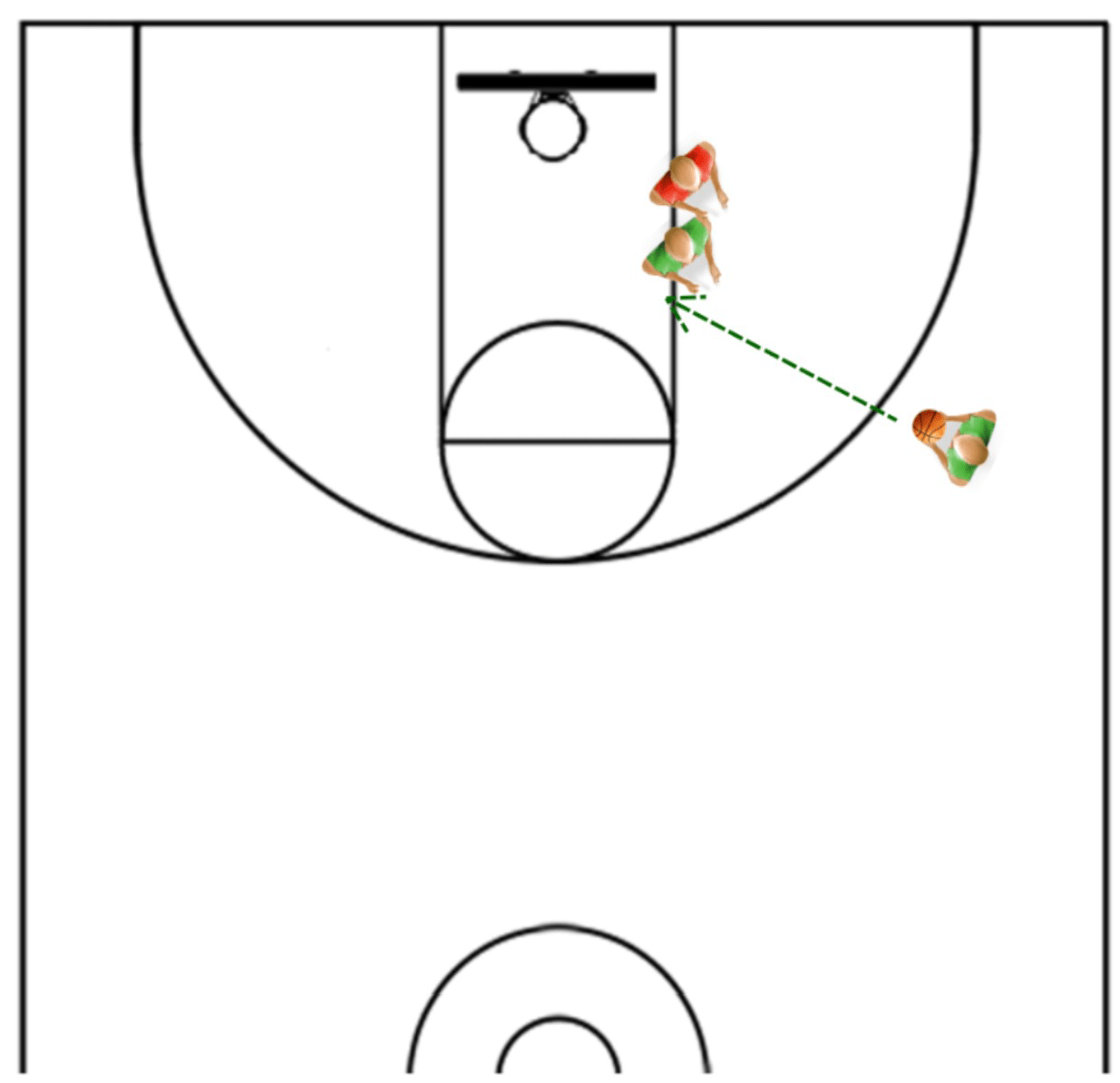 Basketball Practice Drills Basketball Drills For Kids