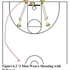5 3 Defense Diagram Danfoss Zone Valve Wiring Man Weave Shooting With