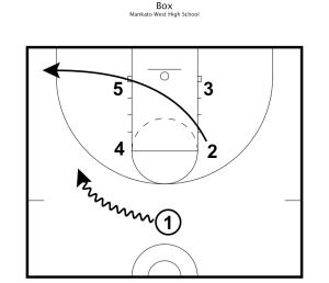 Winning Basketball Practice Plans featuring Tom Boone
