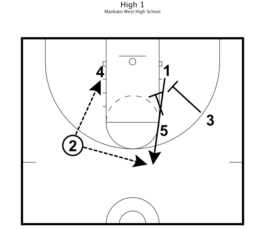 basketballpracticeplans7