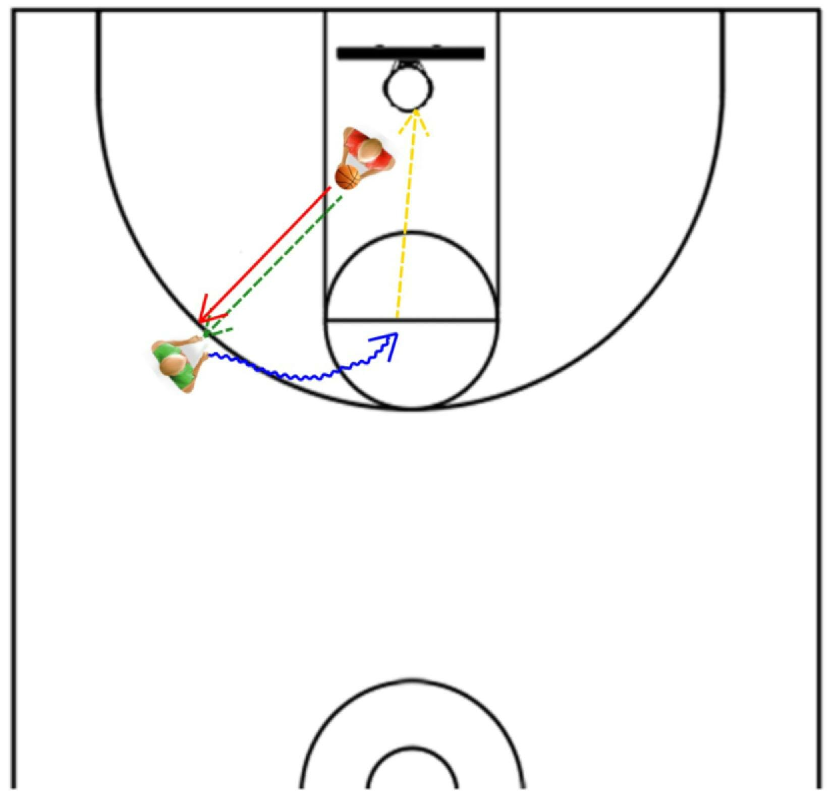3 Point Shooting Drill Workout to Maximize Performance!