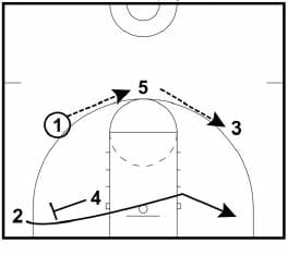 Power Offense Ball, Power, Free Engine Image For User