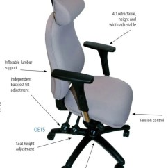 Ergonomic Chair Levers Luxury Portable Beach Chairs Oe15 Online Ergonomics