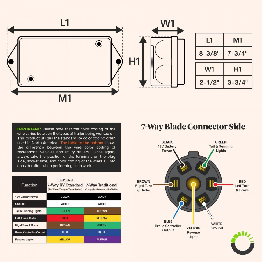 medium resolution of trailer junction box with cable trailer wiring accessories on 7 pin wiring connector