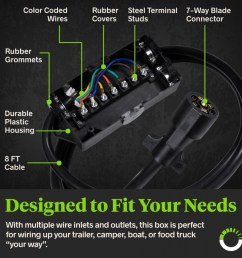 trailer junction box with cable trailer wiring accessories ford 7 blade trailer wiring 7 way blade wiring diagram sticker [ 900 x 900 Pixel ]