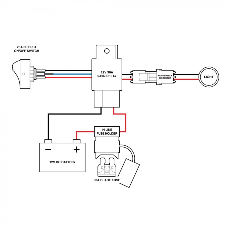 medium resolution of switches relays lamphus off road led light bar wiring harness 4 pin relay starter