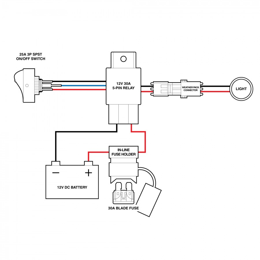 hight resolution of switches relays lamphus off road led light bar wiring harness 4 pin relay starter