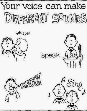 How can the human ear differentiate between sounds