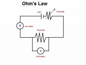 Ohm's Law for the closed circuit, Relation between emf (VB