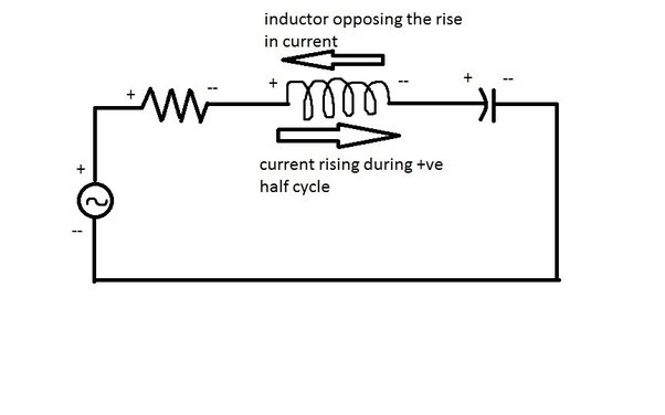 AC circuit contains ohmic resistance, capacitor and