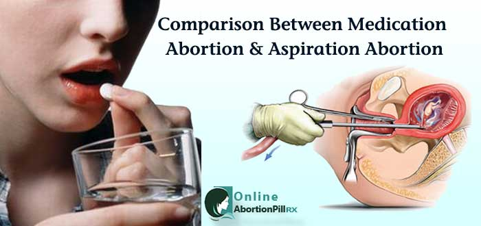 Comparison between Medication Abortion and Aspiration