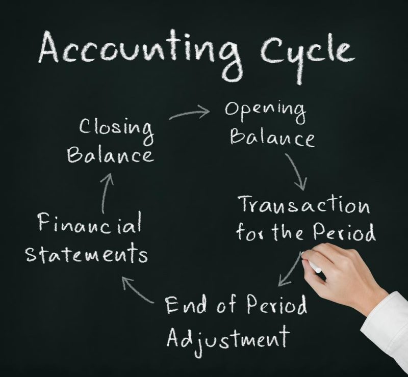 8 steps of accounting cycle